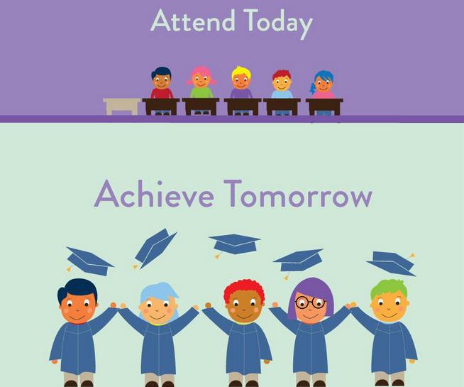 school_attendance_quote